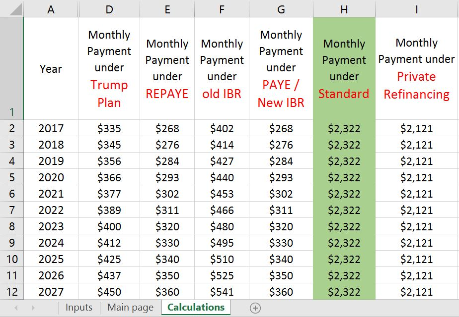 Student loan payment calculator: repayment estimator   student.