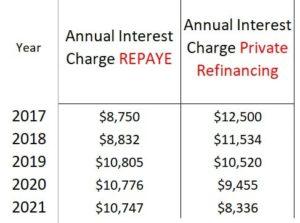 residency refinancing