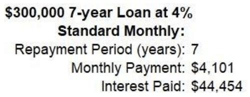 biweekly student loan payments stephen mercer