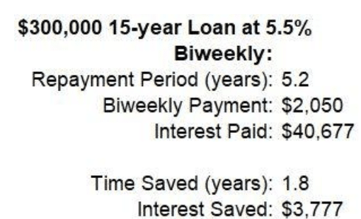 trick to get out of student loan debt faster stephen mercer