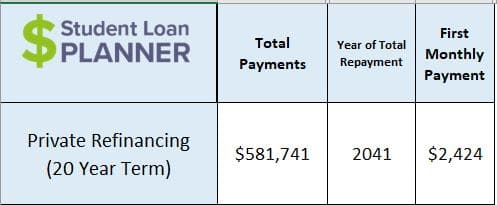 student loan refinance ladder 20 year fixed rate