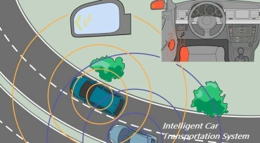 Intelligent Car Transportation System