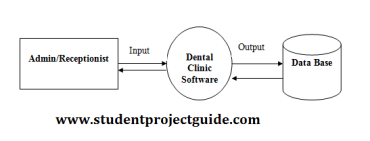 Dental Clinic Software