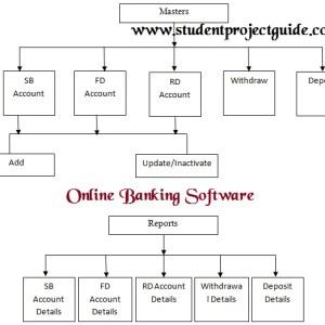 Online-Banking-Software