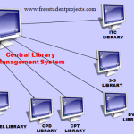 Central-Library-Management-System
