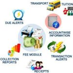 School Management And Fees Collection System