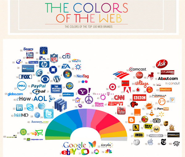 top-100-web-brands-colors