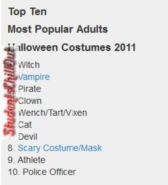 fun facts about halloween costumes