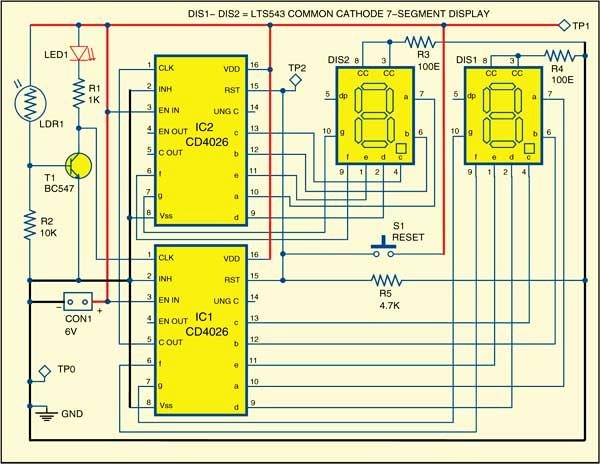 Circuit Diagram of Counter