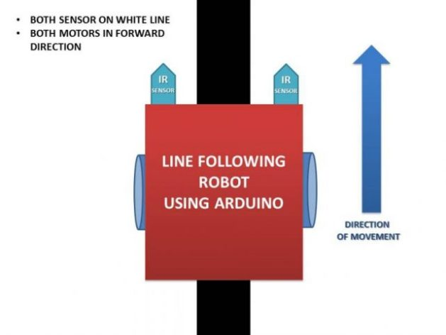 Astounding Line Following Robot Using Arduino Uno And Ir Sensor 2019 Updated Wiring 101 Mecadwellnesstrialsorg