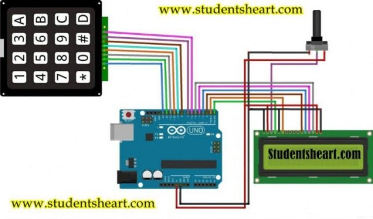 Arduino based Calculator Diagram