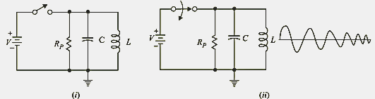 working of tunnel diode oscillator