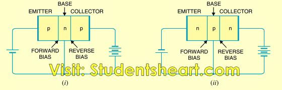 Bipolar Junction Transistor PNP