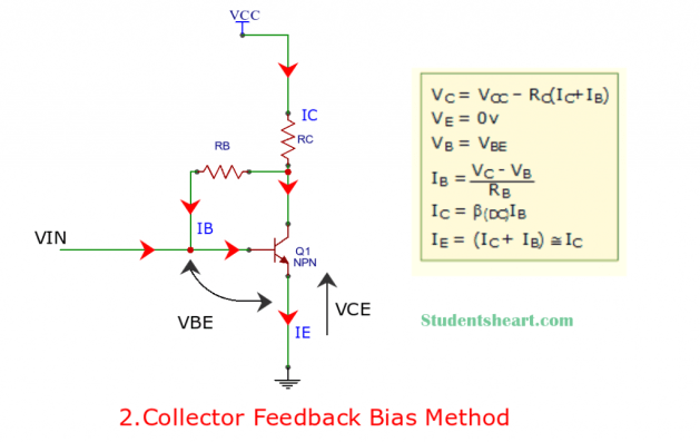 Collector Feedback bias circuit