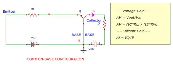 Circuit diagram of Common Base configuration