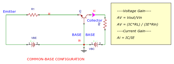 Circuit diagram of Common Base configuration