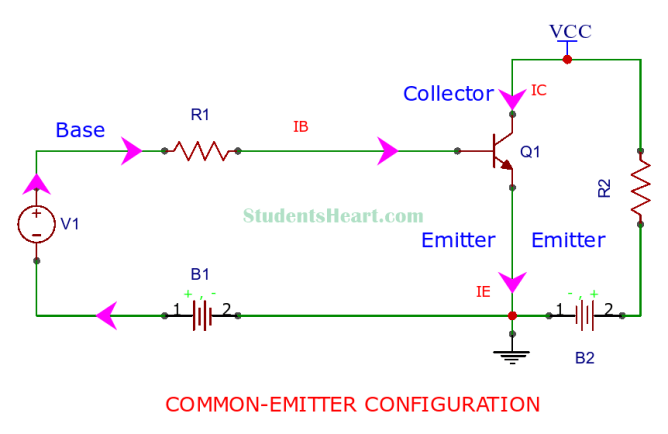 Circuit Diagram of Common Emitter Configuration