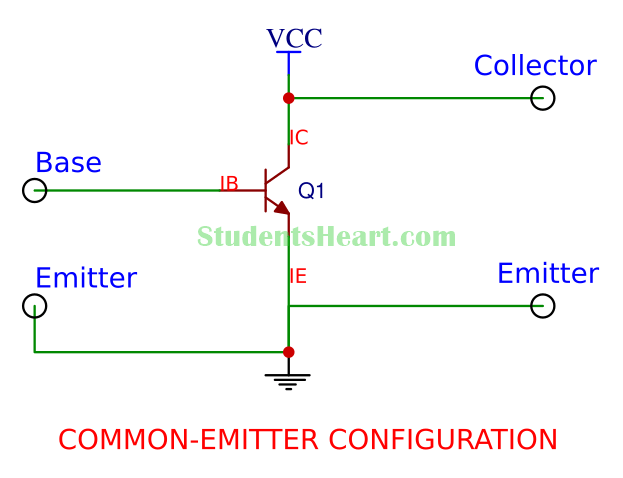 Transistor Configurations ,Common Emitter, Base, and Collector Circuits