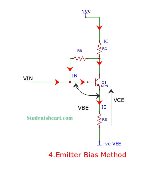 Emitter Bias circuit