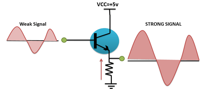 common collector amplifier working