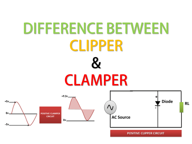 Differences between Clipper and Clamper  with Comparison Chart