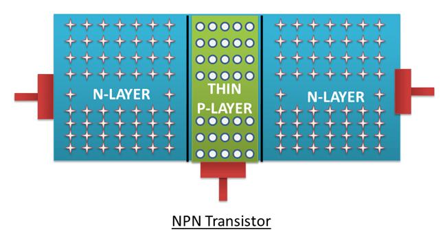 NPN transistor Construction