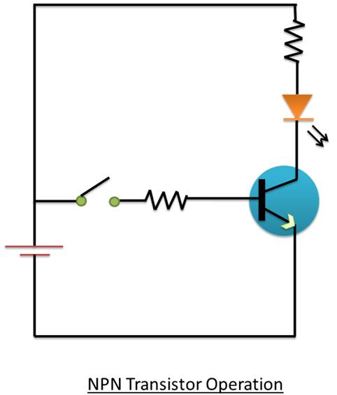 Operation of NPN transistor