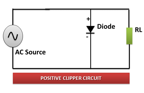Clipper circuit