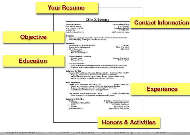 Building A Resume Tips. Tips For Building A Resumes Infografika