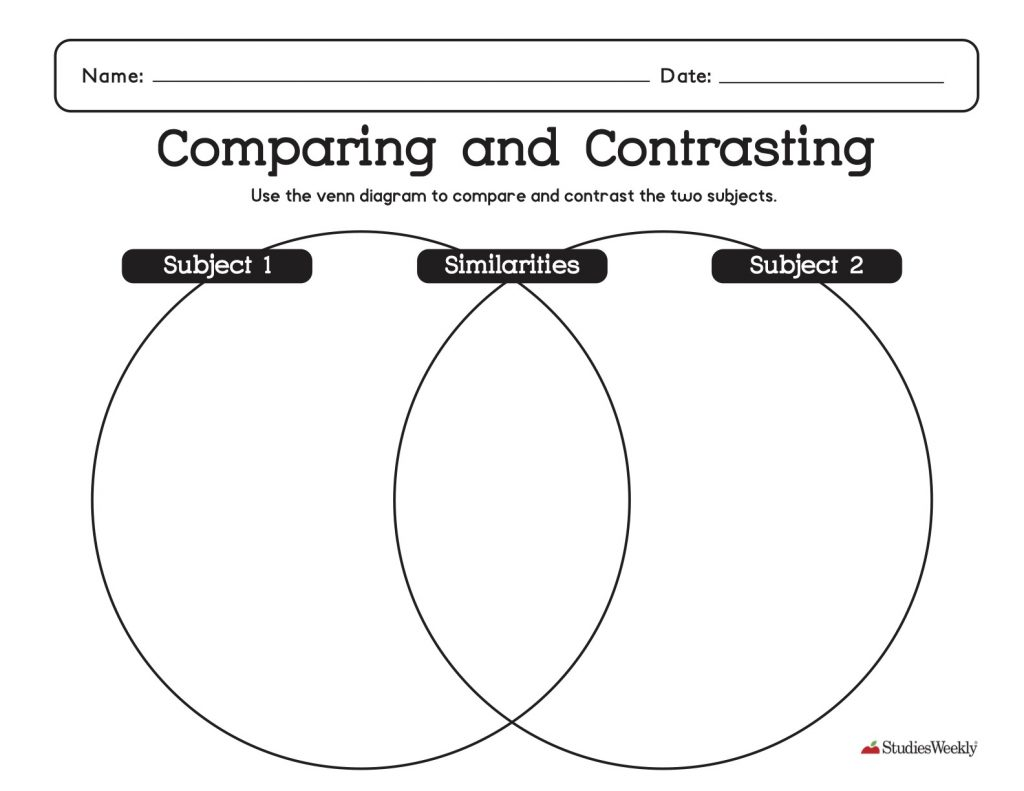 Comparing and Contrasting Graphic Organizer