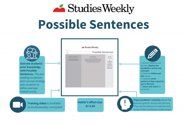Studies weekly possible sentences info graphic