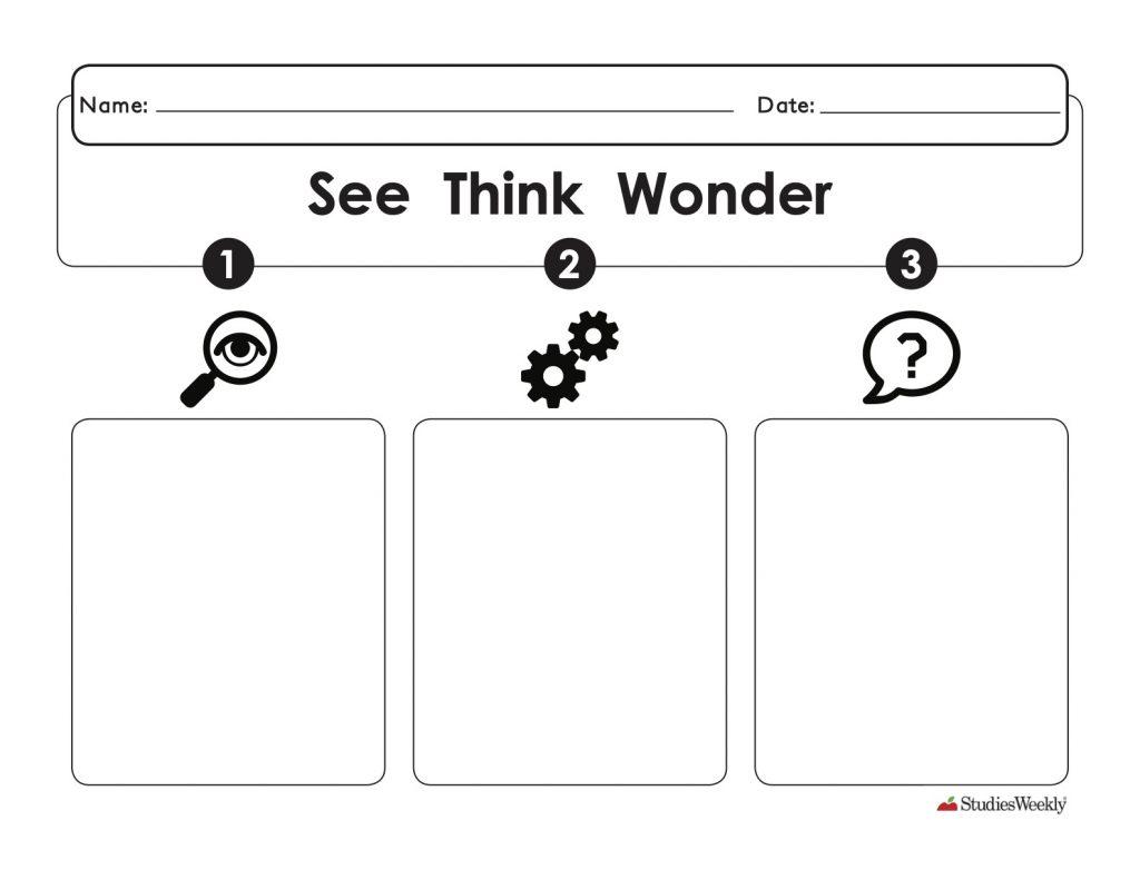 See, Think, Wonder Chart