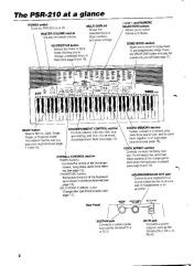 Yamaha PSR 210 manual