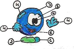 Premiers dessins de Bilou