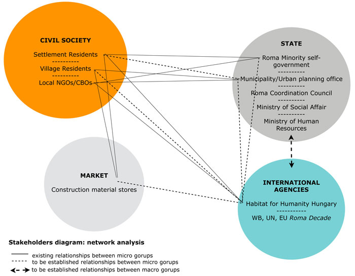 stake-diagram-JPG-sito