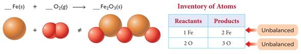 penyetaraan persamaan reaksi