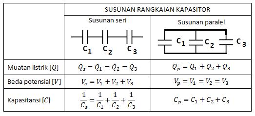 susunan-rangkaian-kondensator