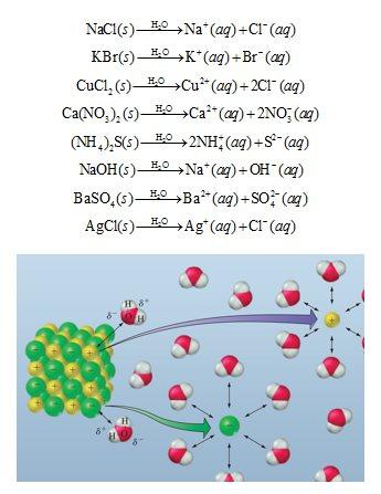 Senyawa Kovalen Polar : senyawa, kovalen, polar, Sebutkan, Senyawa, Kovalen, Polar, Dapat, Menghantarkan, Listrik