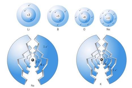 elektron valensi pada konfigurasi elektron