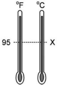 termometer celcius fahrenheit