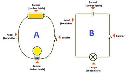 rangkaian listrik gambar