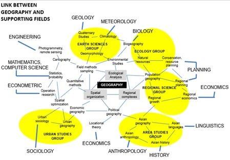 ilmu geografi