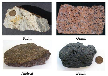 Siklus Batuan, Batuan Beku, Sedimen, Metamorf - Jenis, Proses ...