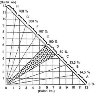 klasifikasi iklim schmidt ferguson