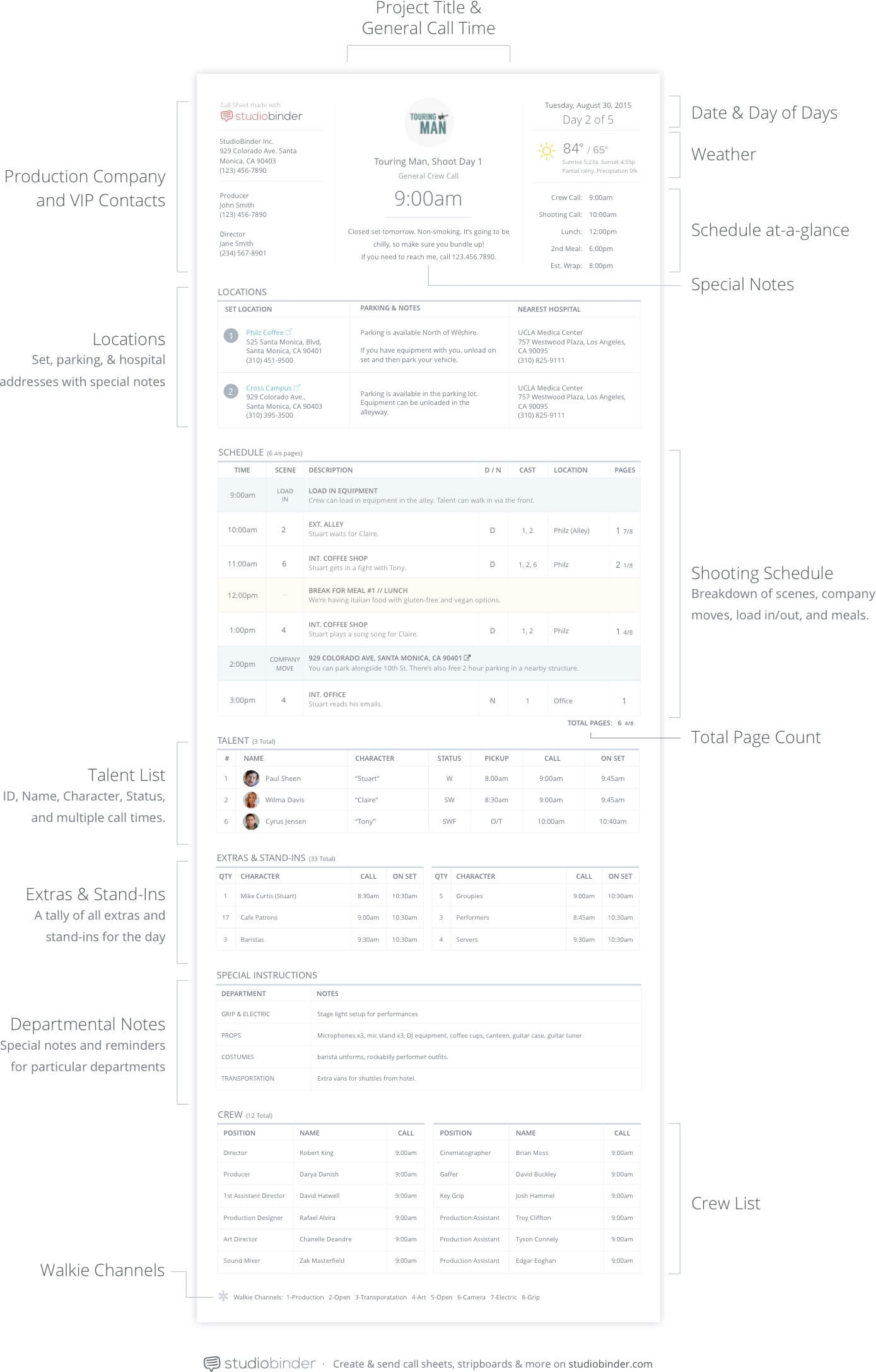 The Anatomy Of A Call Sheet How To Make A Call Sheet For
