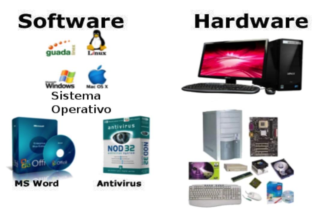 Proteção de Programa de Computador