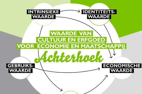 InfographicCultuurErfgoedAchterhoek_thumbnail2