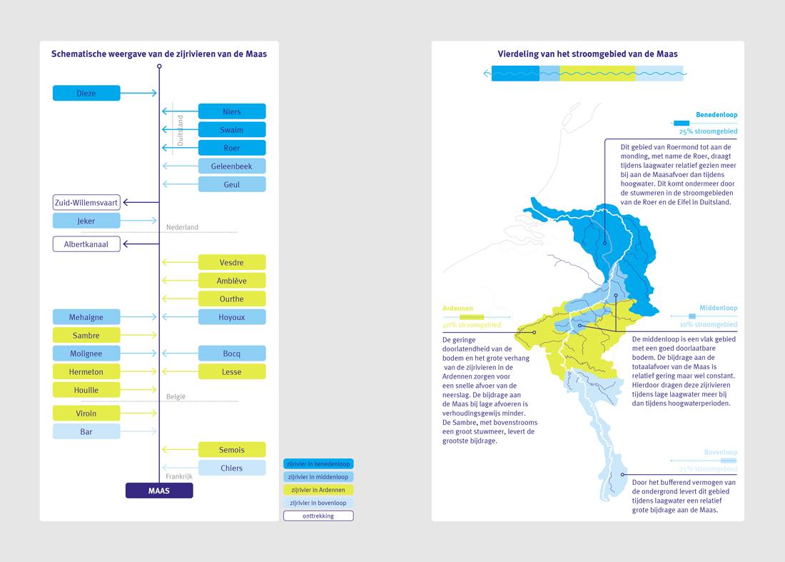 InfographicsJaarrapport_RIWA_Maas_5