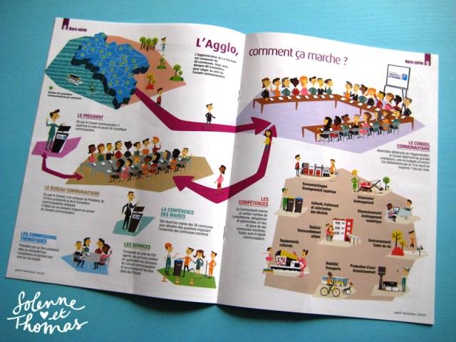 studiotomso-illustrations-magazine-la-rochelle-3