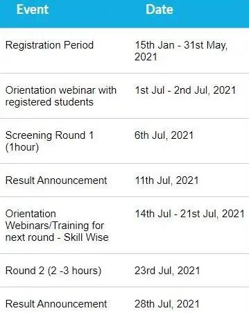 important dates - junior championship skills 2021
